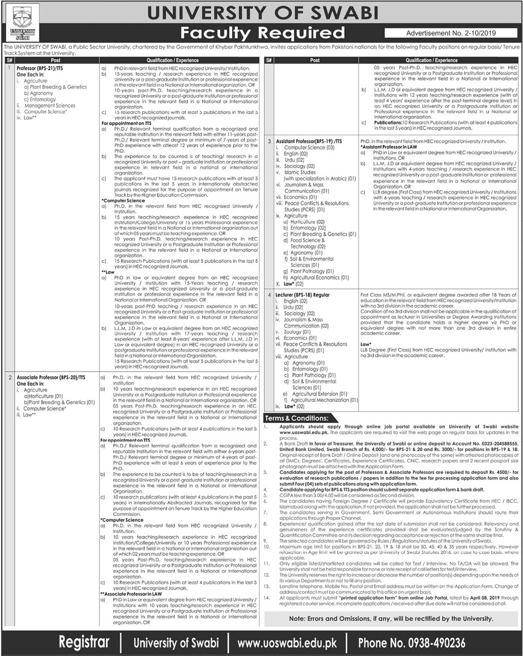 University of Swabi Jobs 2019 KPK Latest