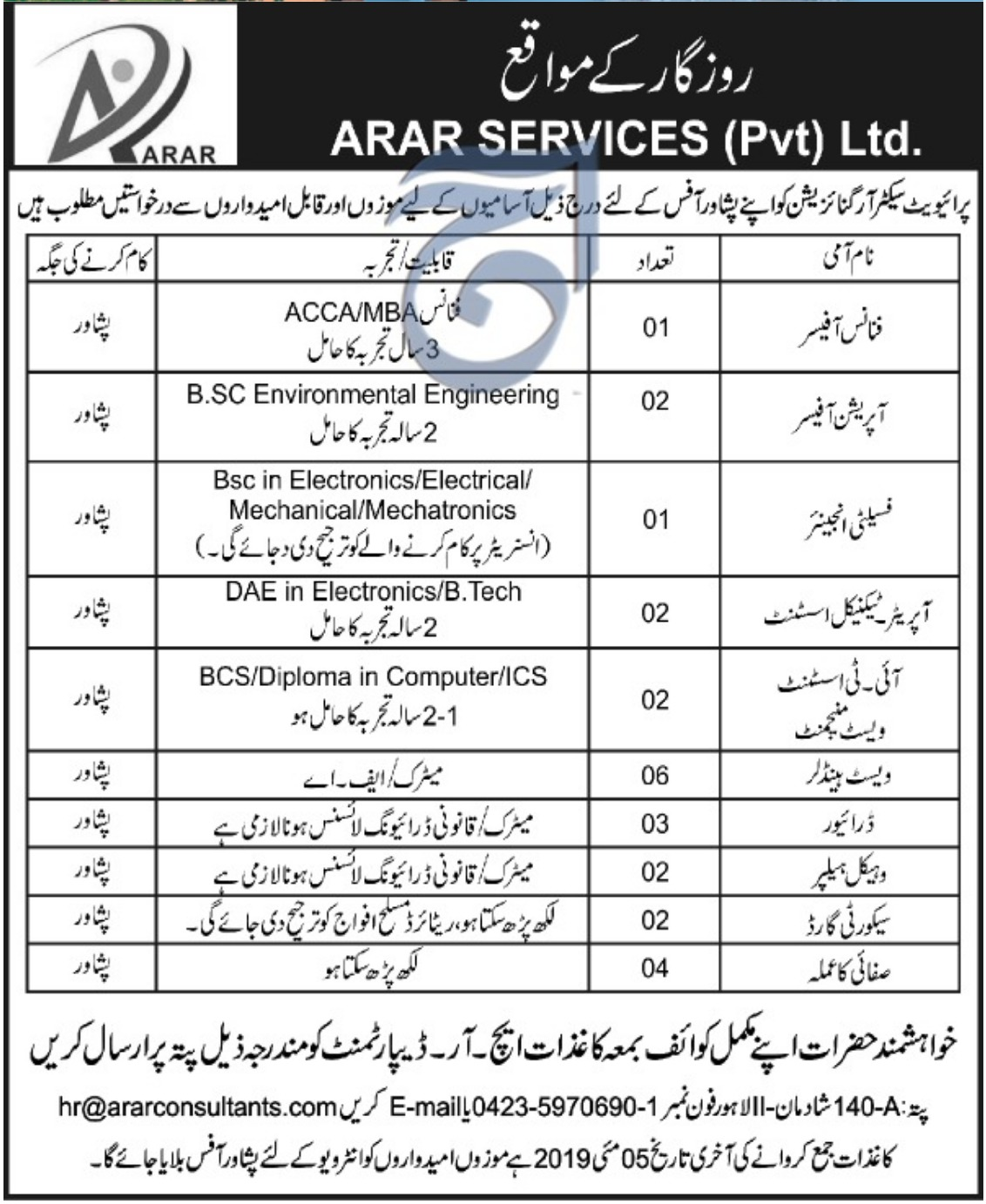 ARAR Services Pvt Ltd Jobs 2019 Peshawar KPK Latest