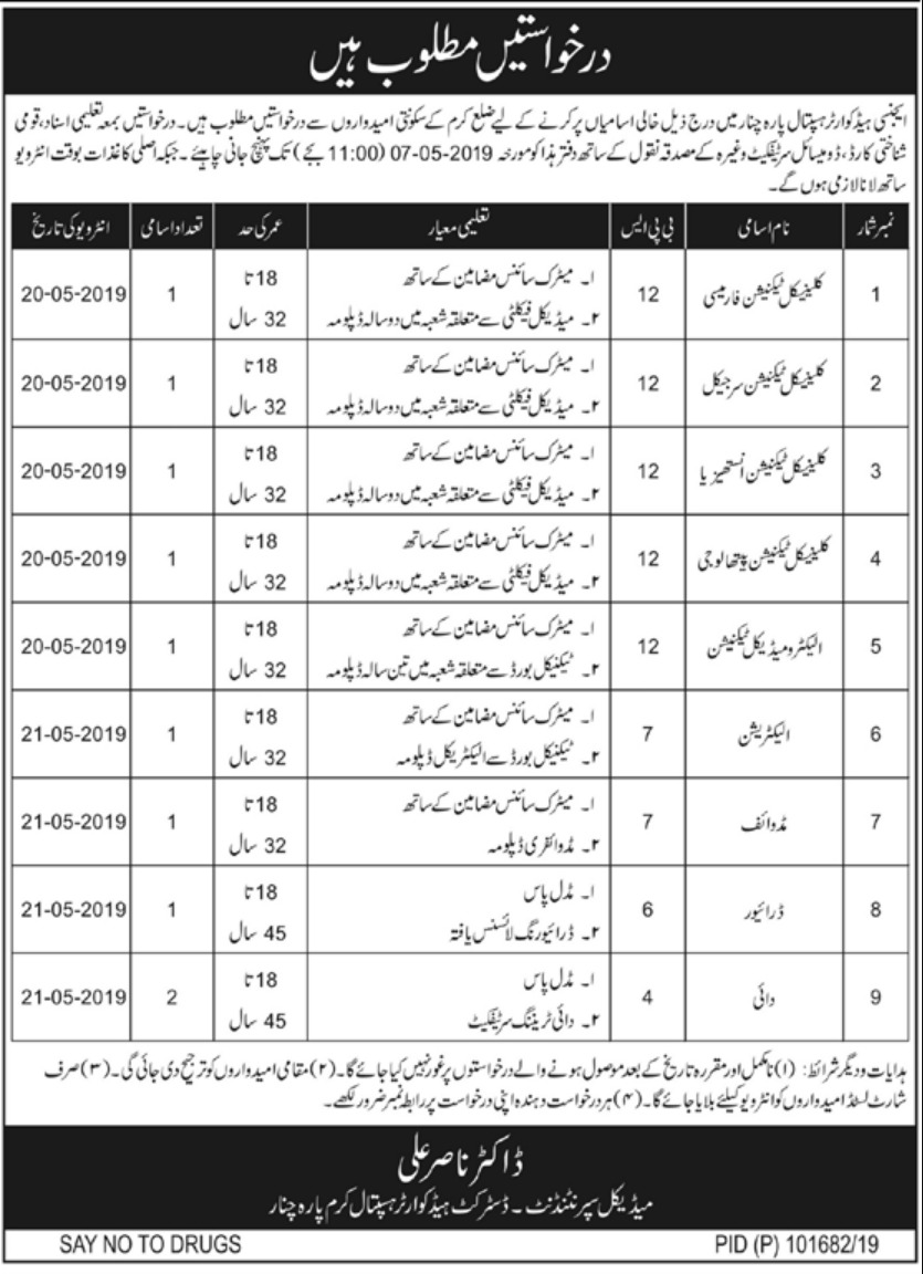 Agency Headquarter Hospital Parachinar Jobs 2019 KPK Latest