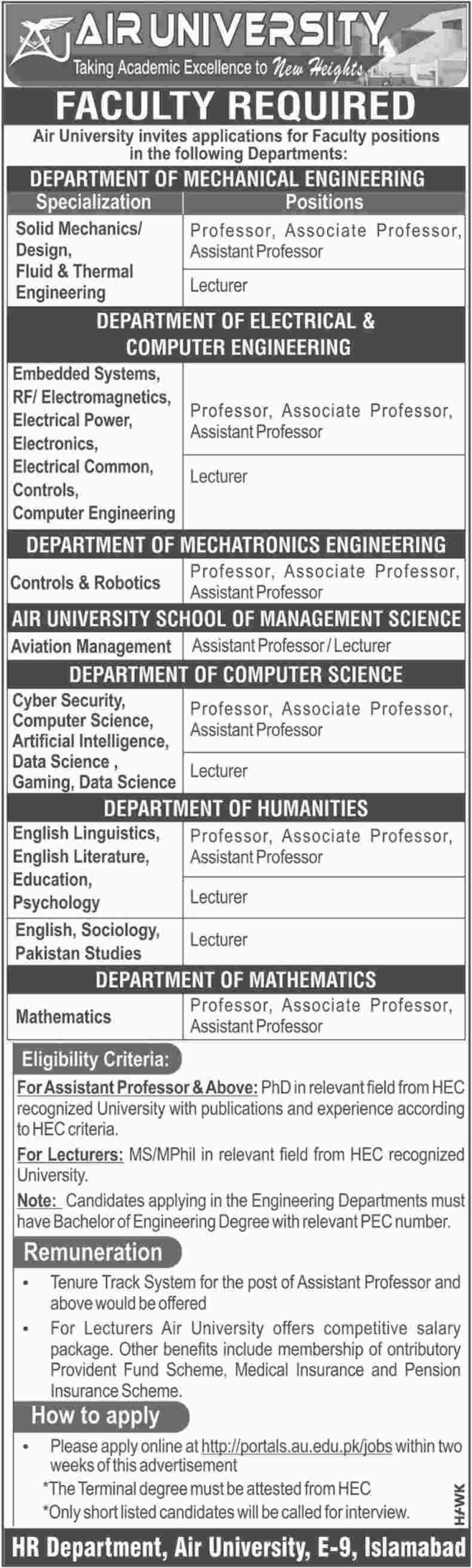 Air University Islamabad Jobs 2019 Pakistan Latest