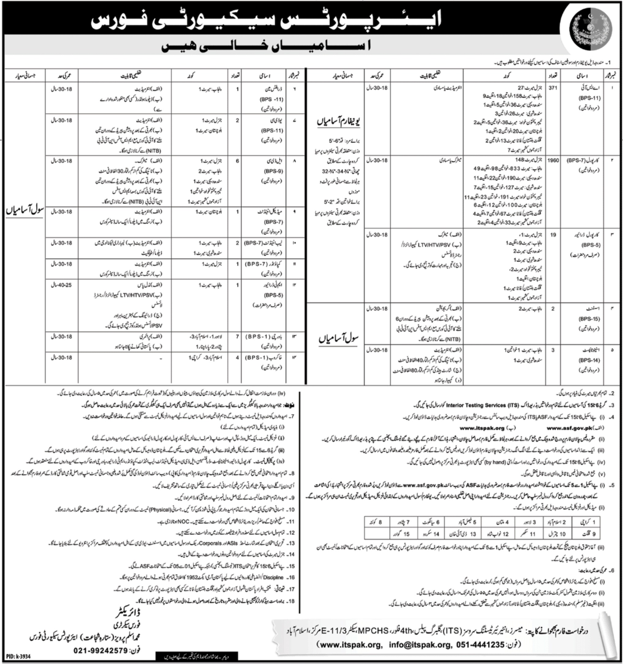 Airports Security Force ASF Jobs 2019 Apply through Interior Testing Service ITS