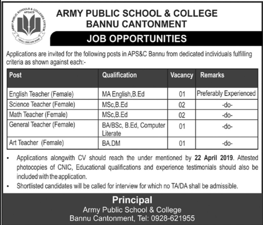 Army Public School & College APS&C Bannu Cantt Jobs 2019 KPK Latest