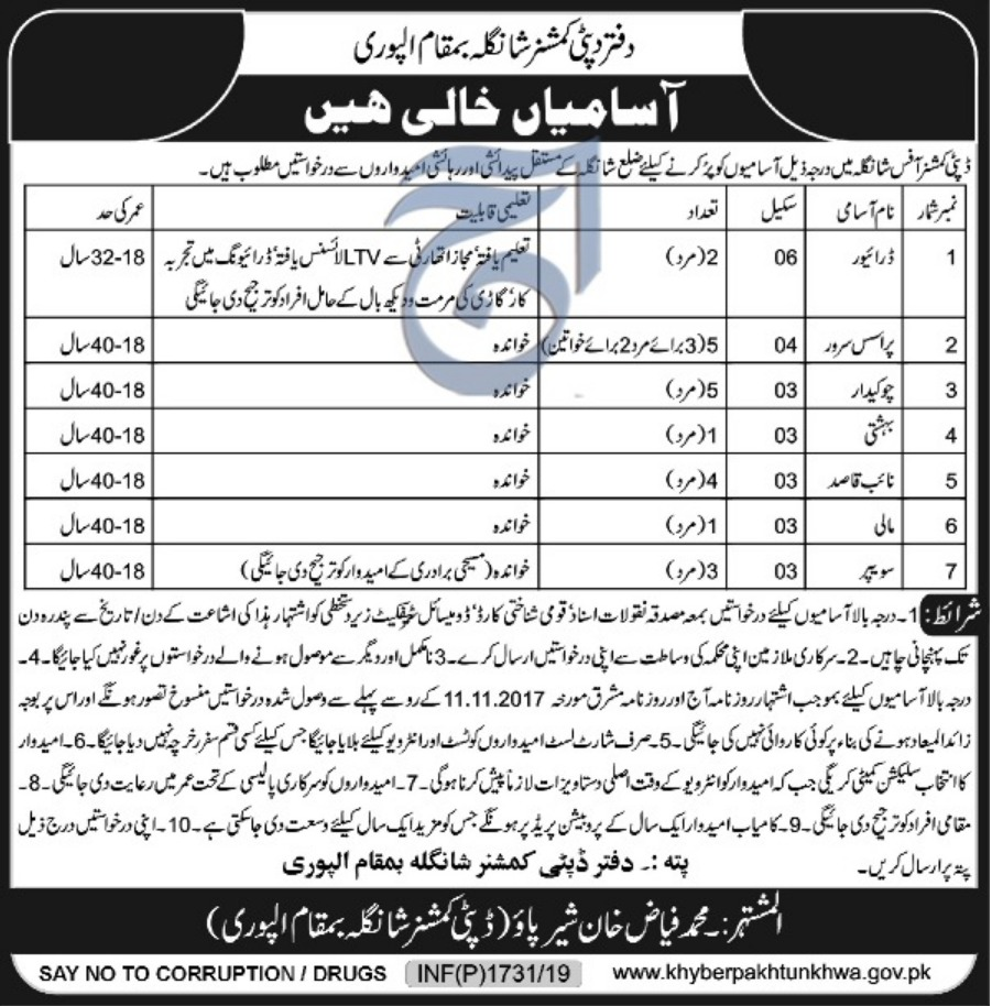 Deputy Commissioner Office Alpurai Shangla Jobs 2019 KPK