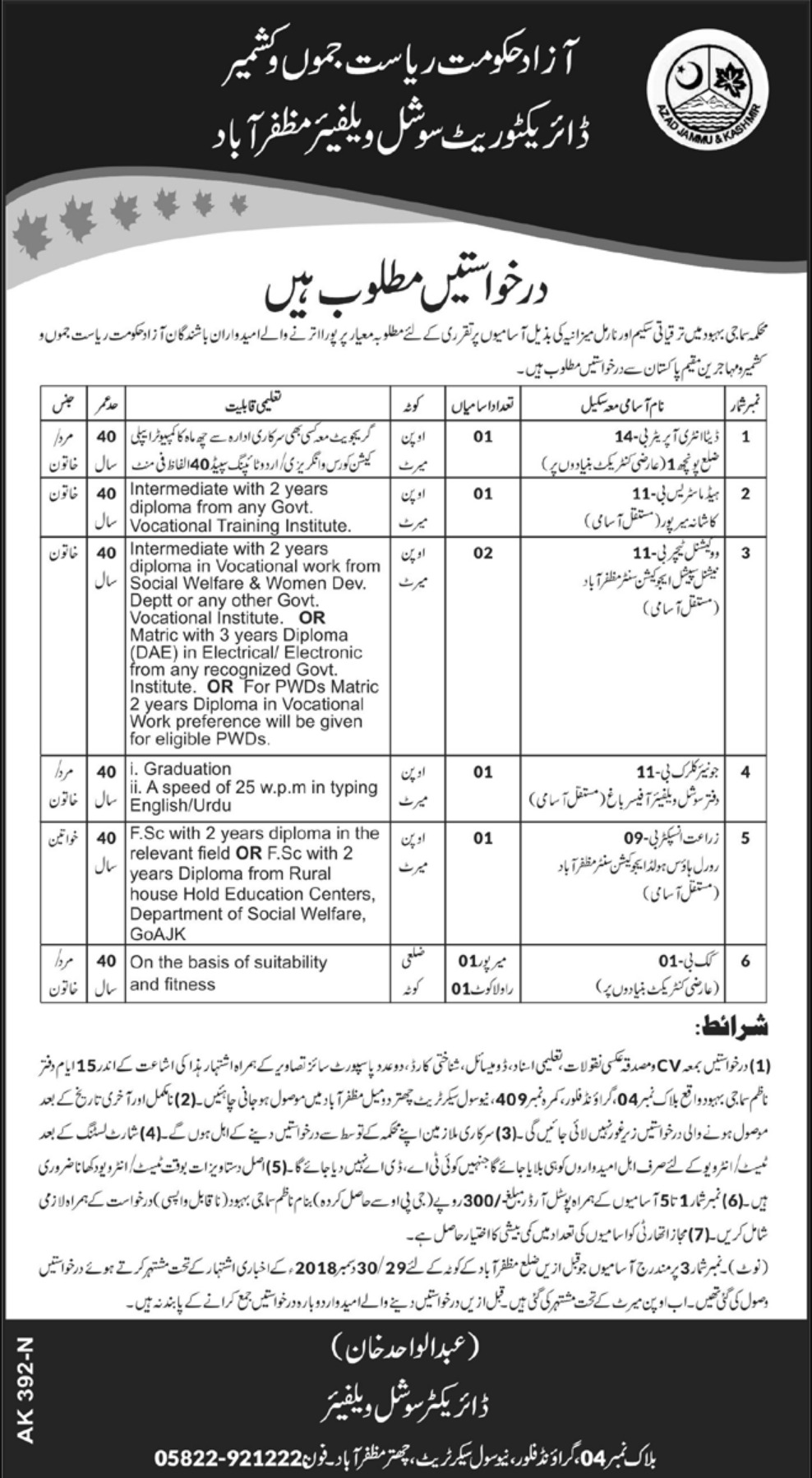 Directorate Social Welfare Muzaffarabad Jobs 2019 AJK Latest