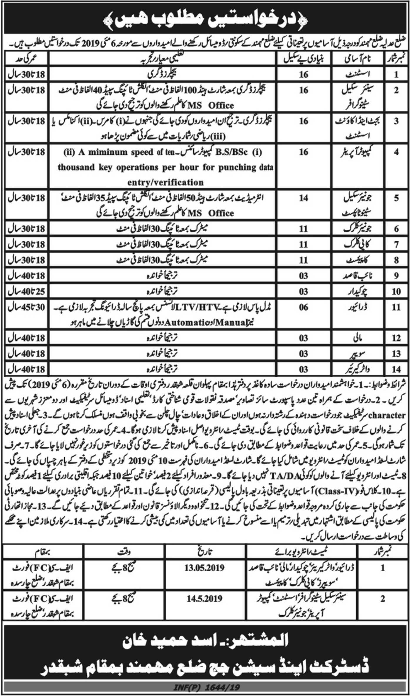 District & Session Court Mohmand Jobs 2019 KPK Latest