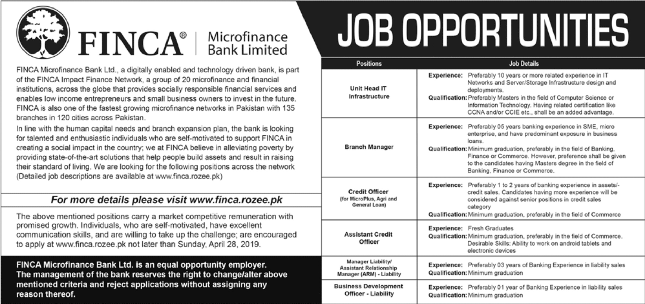 FINCA Microfinance Bank Ltd Jobs 2019 Latest