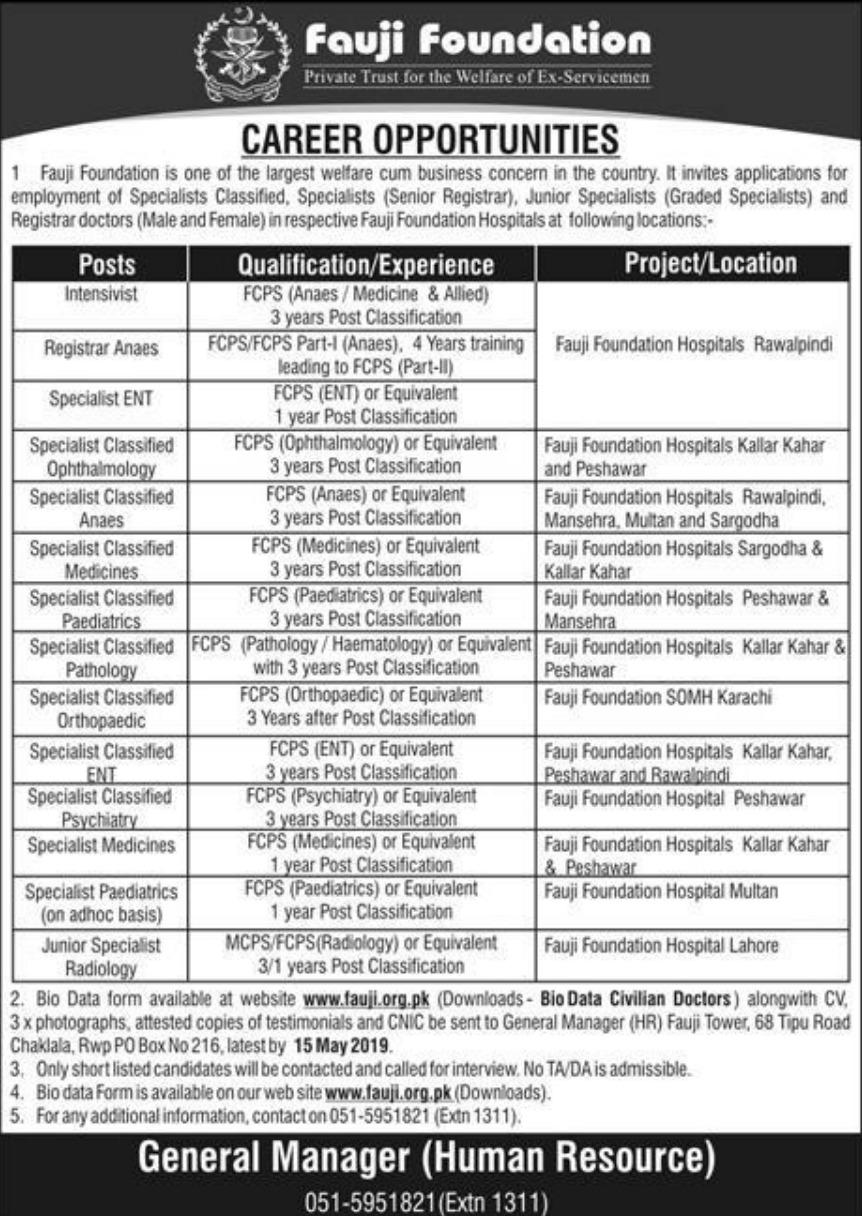 Fauji Foundation Hospitals Jobs 2019 Different Cities of Pakistan Latest