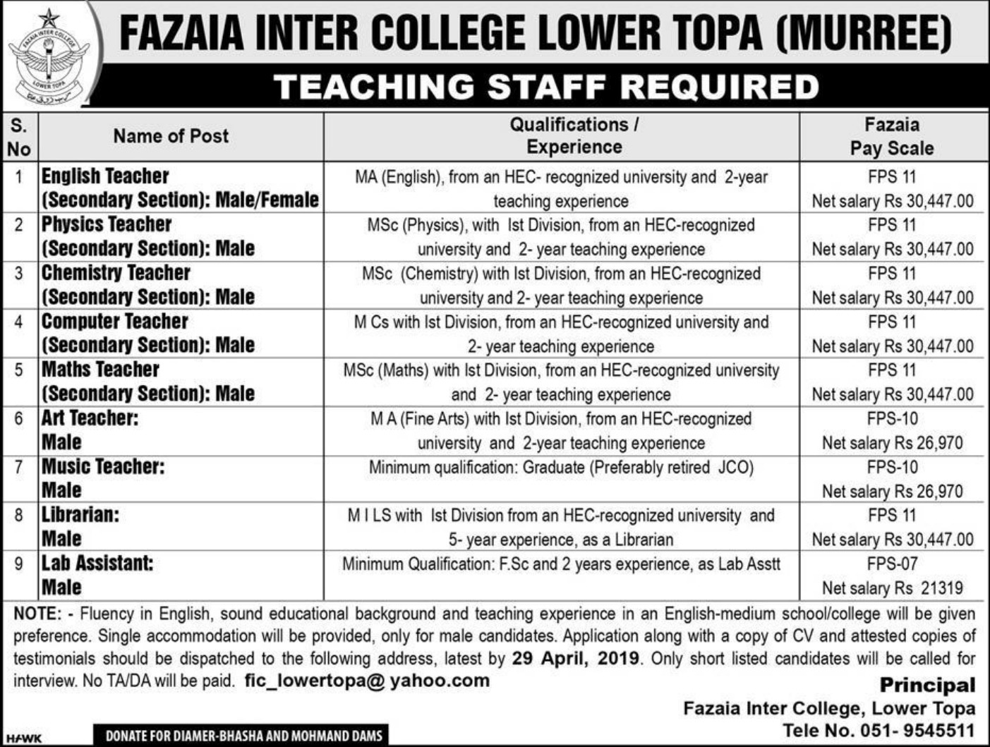 Fazaia Inter College Lower Topa Murree Jobs 2019 Latest