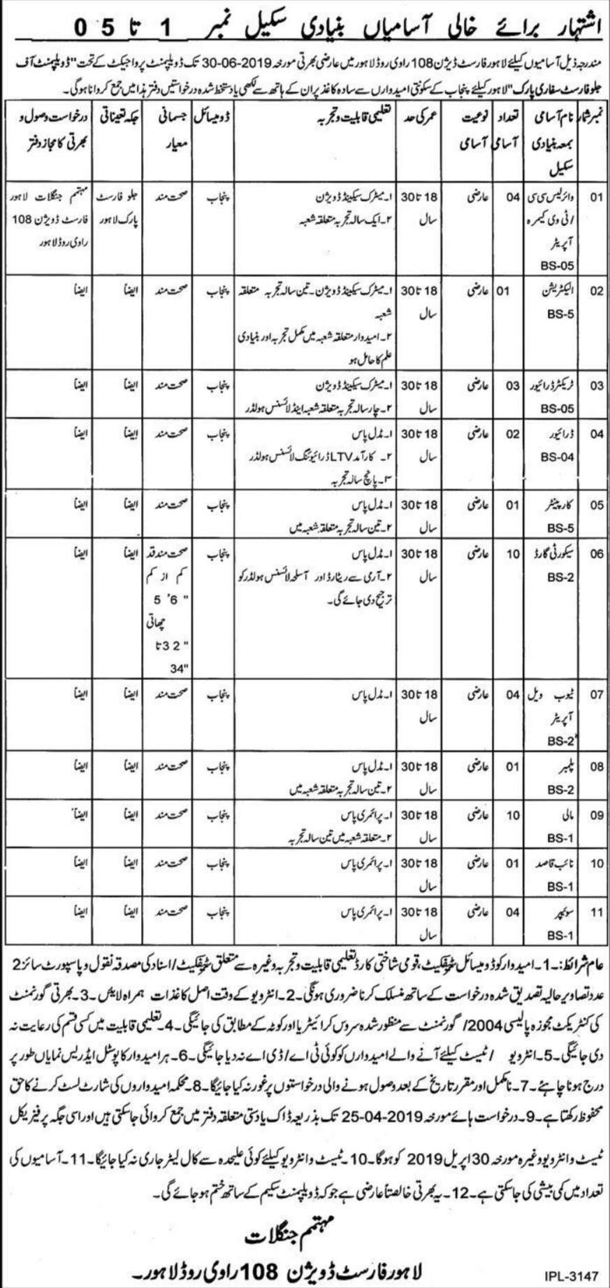 Forest Department Lahore Jobs 2019 Government of Punjab Latest