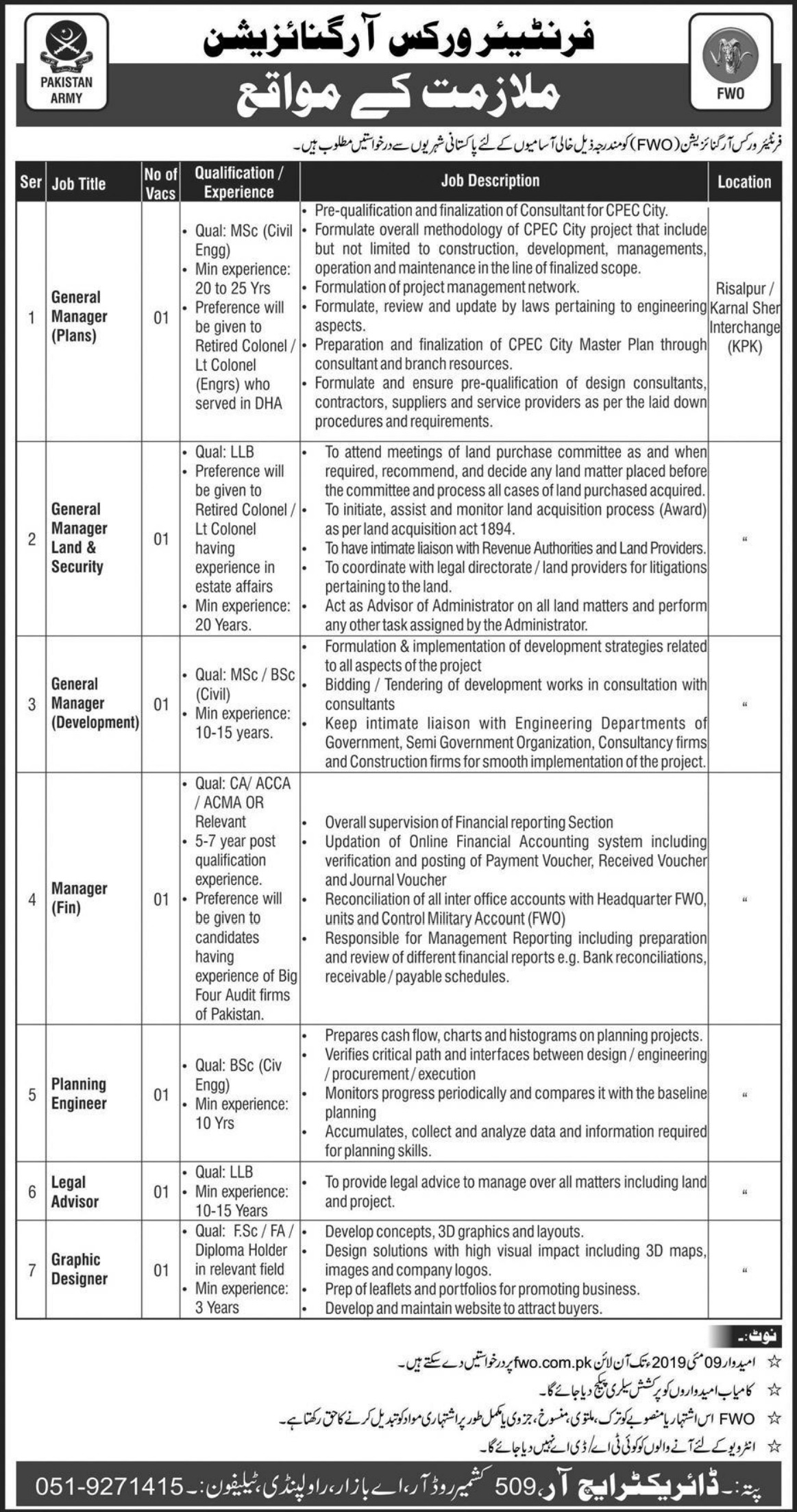 Frontier Works Organization FWO Jobs 2019 Latest