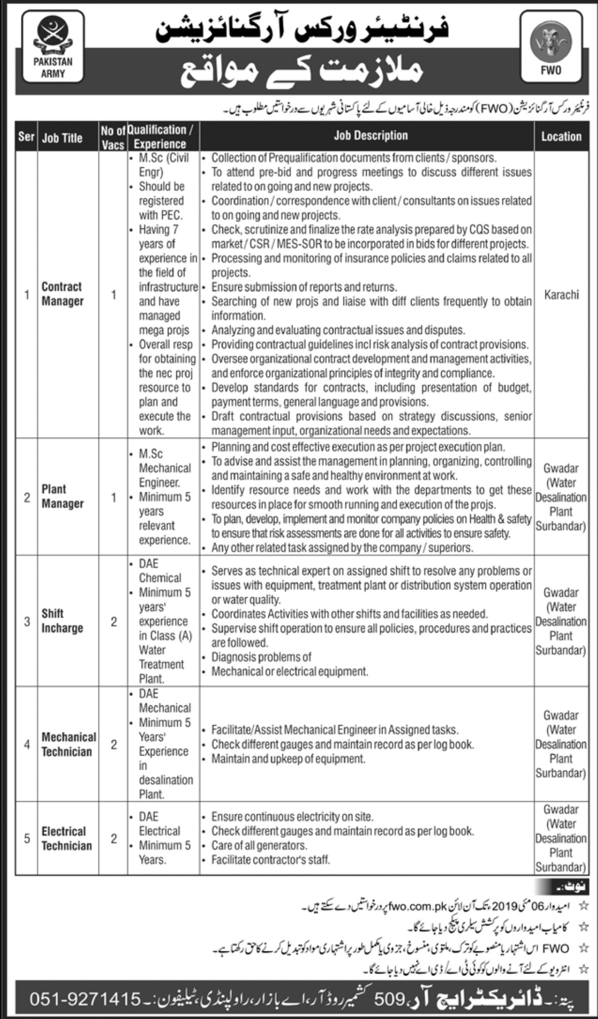 Frontier Works Organization FWO Jobs 2019 Pakistan Latest