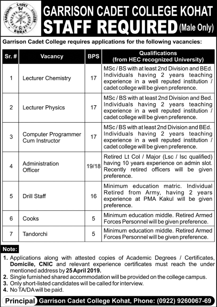 Garrison Cadet College Kohat Jobs 2019 KPK Latest