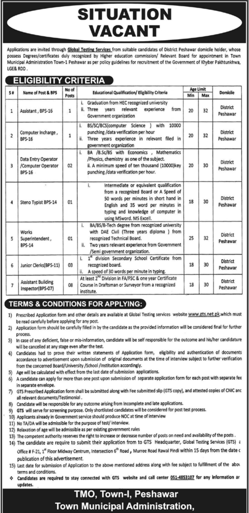 Global Testing Services GTS Jobs 2019 Peshawar Latest