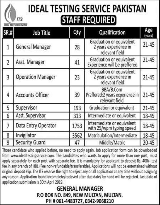 Ideal Testing Service ITS Pakistan Jobs 2019 Latest