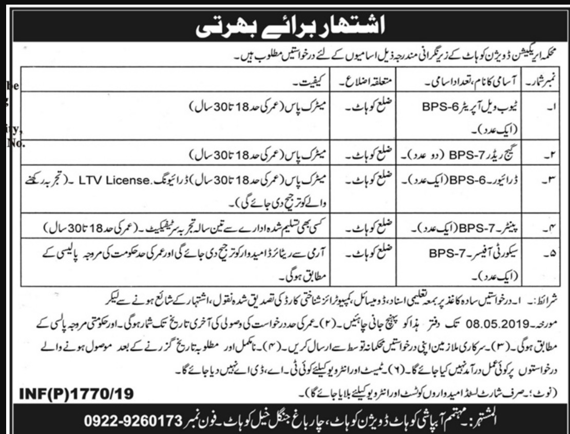 Irrigation Department Kohat Jobs 2019 KPK Latest