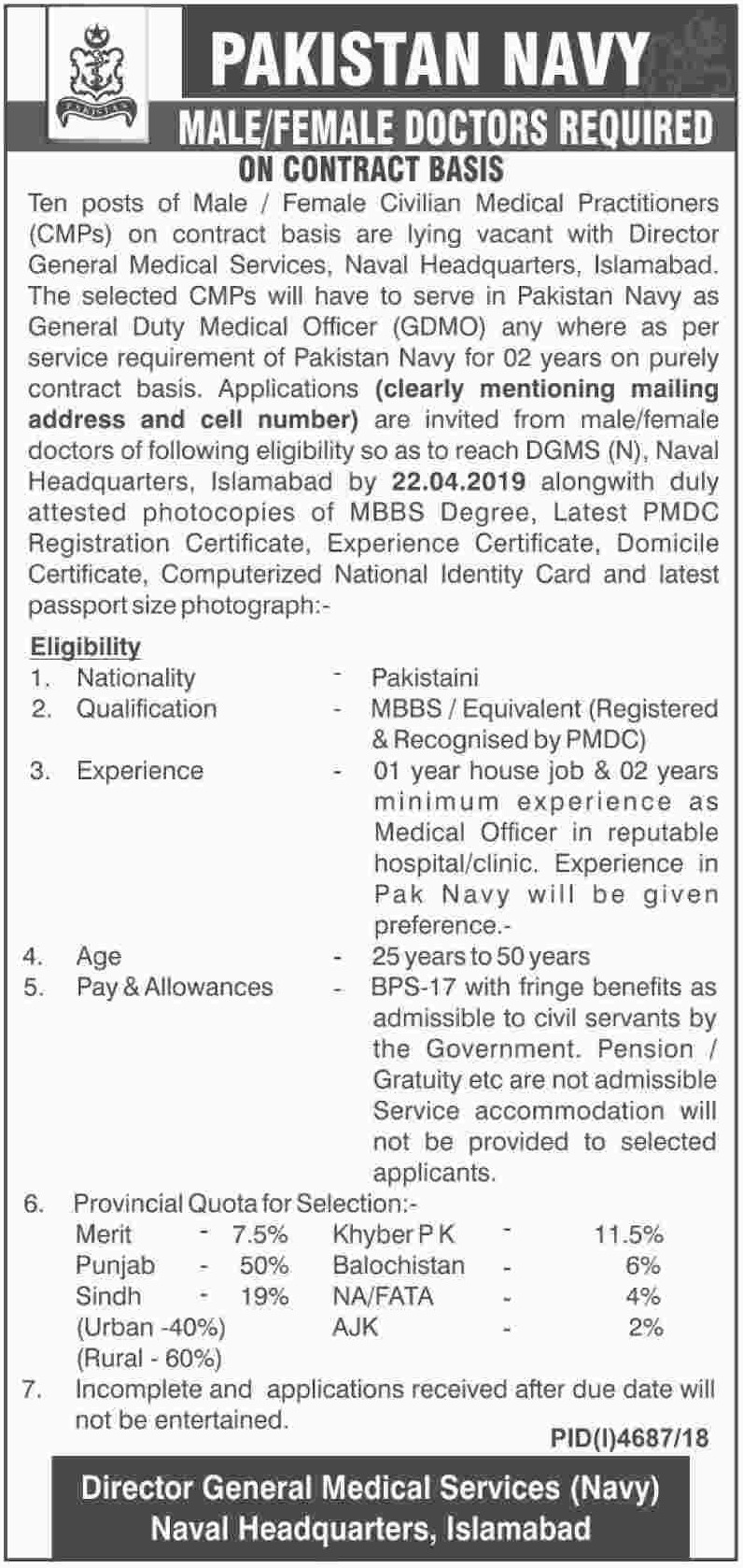 Join Pakistan Navy as Male & Female Doctors Latest