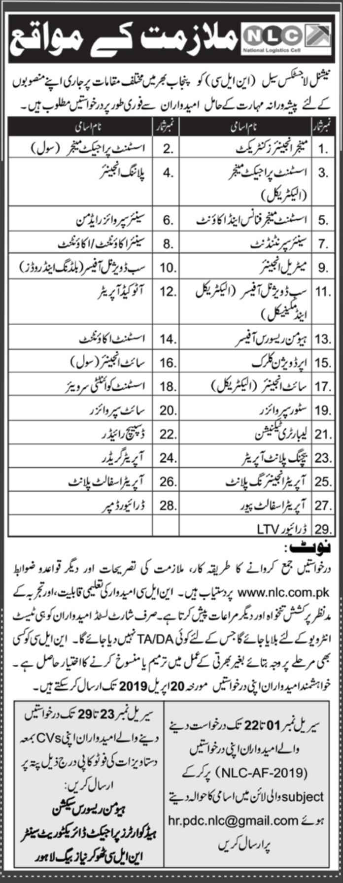 National Logistics Cell NLC Jobs 2019 Rawalpindi Latest