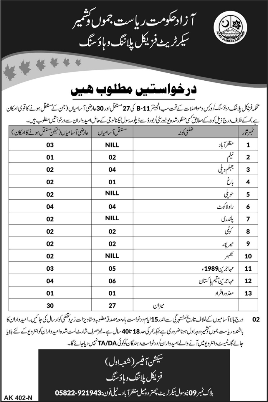 Physical Planning & Housing Department AJK Jobs 2019 Sub Engineer Latest
