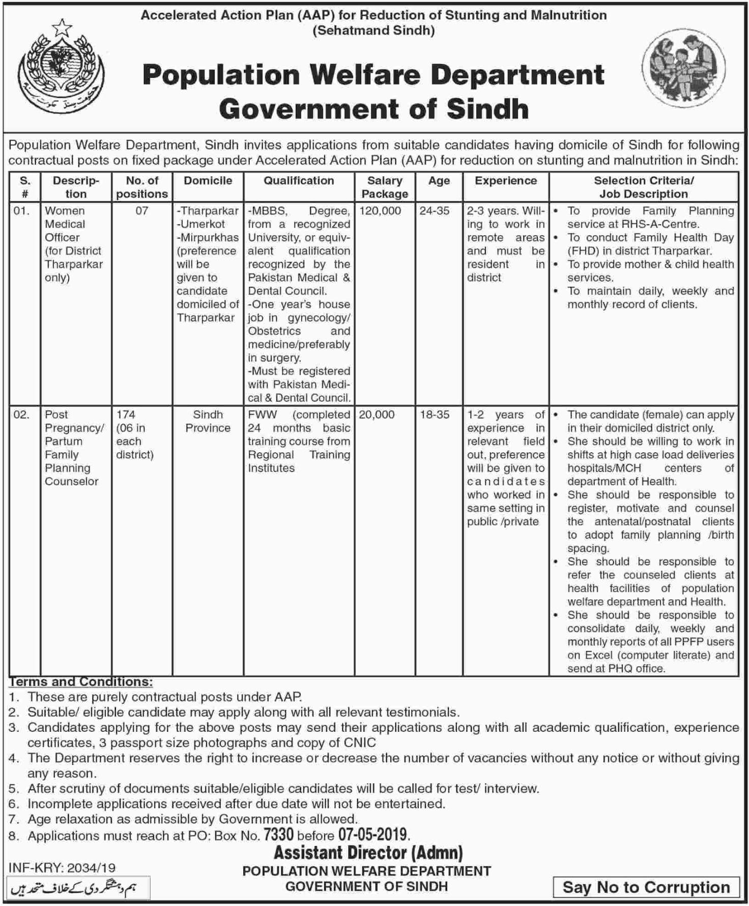 Population Welfare Department Jobs 2019 Government of Sindh Latest