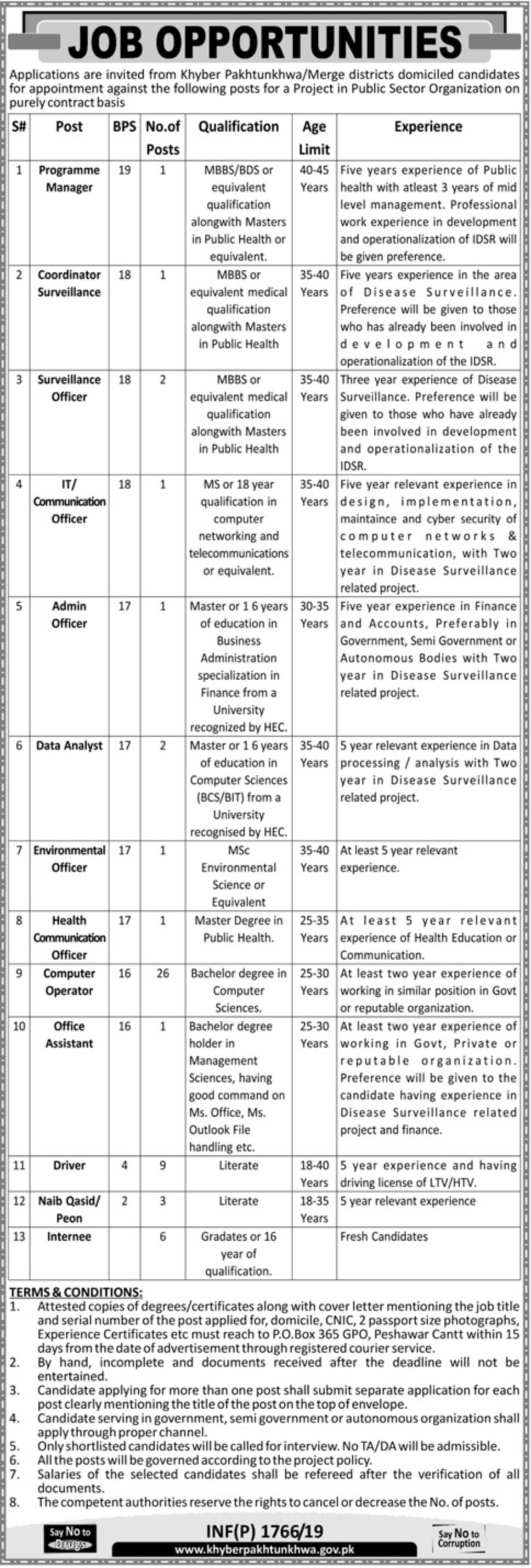 Public Sector Organization Jobs 2019 P.O.Box 365 Peshawar