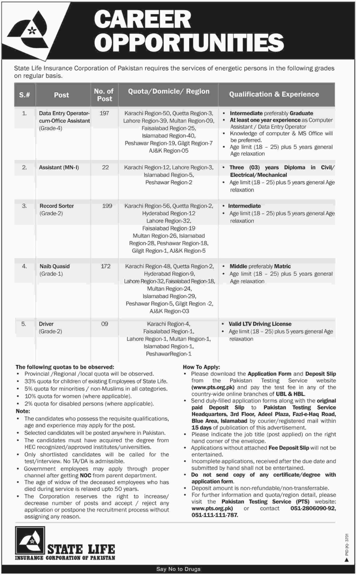 State Life Insurance Corporation of Pakistan Jobs 2019 Latest