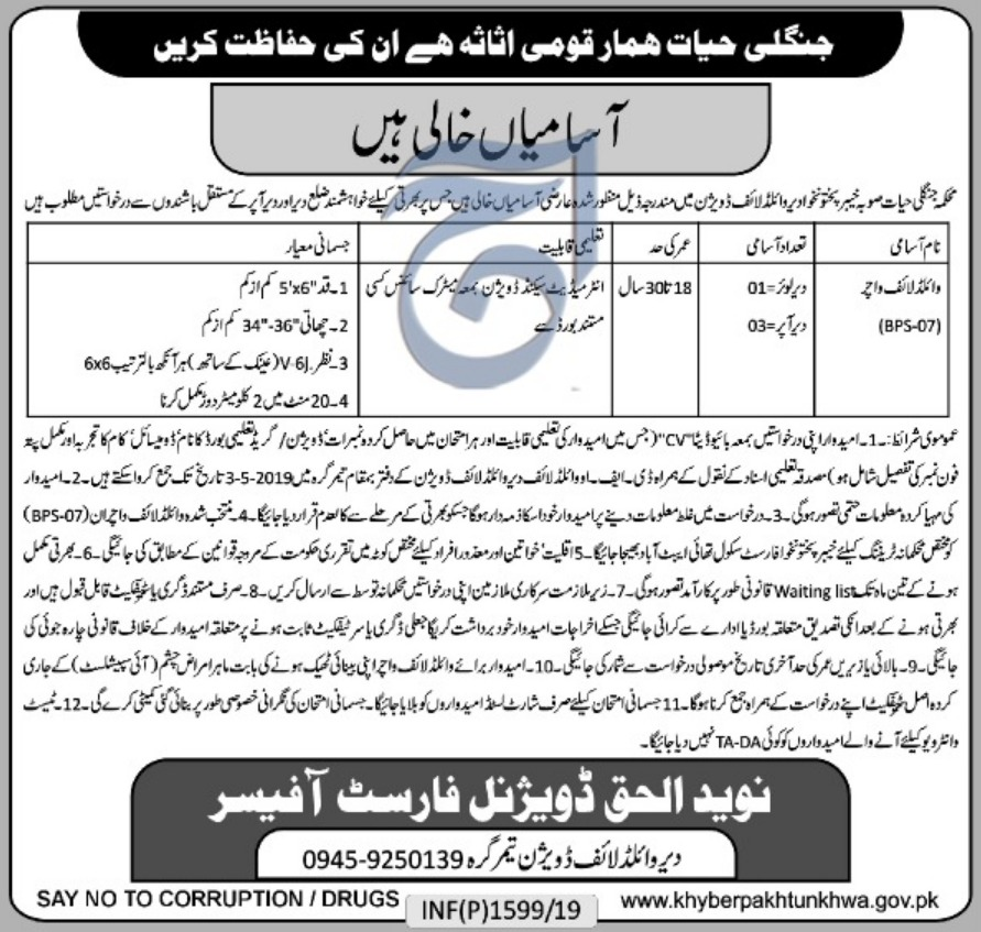 Wildlife Department Dir Jobs 2019 KPK Latest