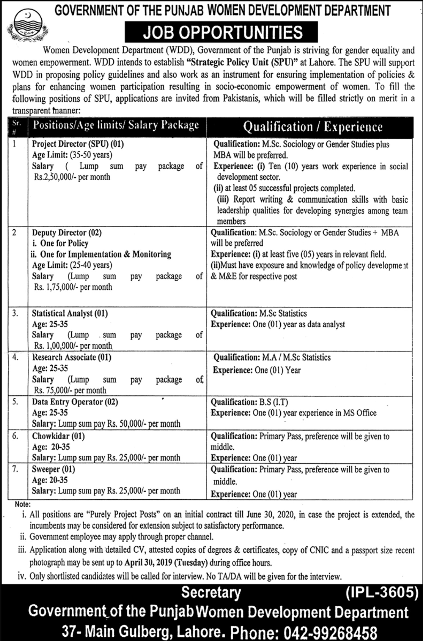 Women Development Department WDD Lahore Jobs 2019 Govt of Punjab