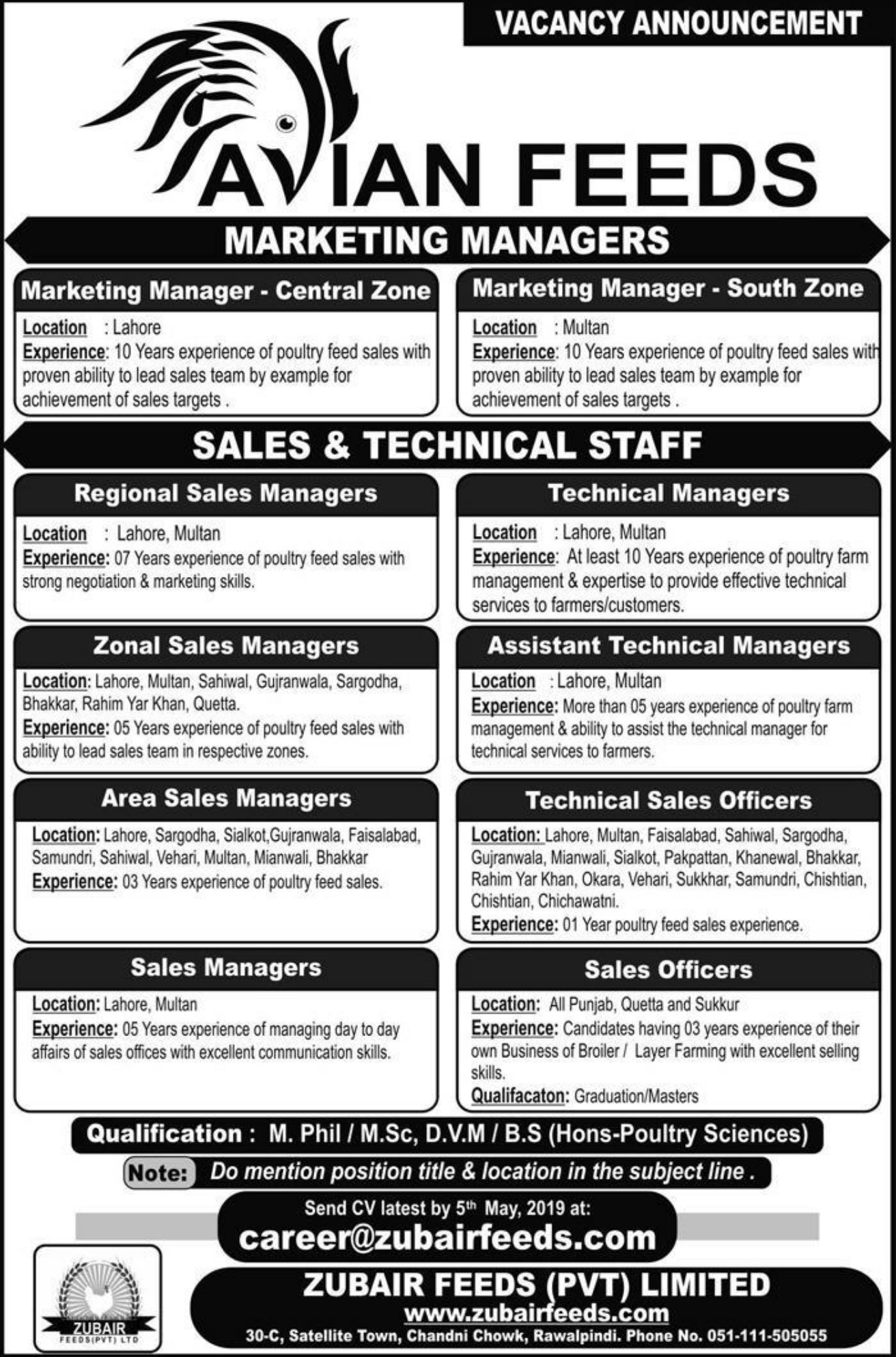 Zubair Feeds Pvt Ltd Jobs 2019 Avian Feeds Latest