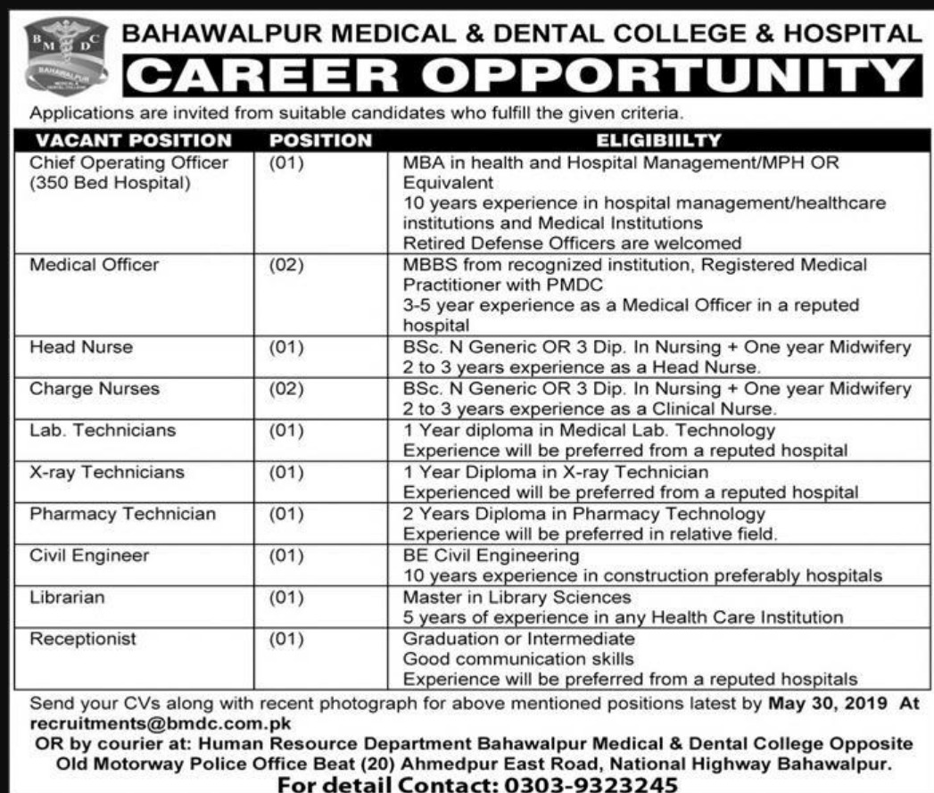 Bahawalpur Medical & Dental College and Hospital Jobs 2019
