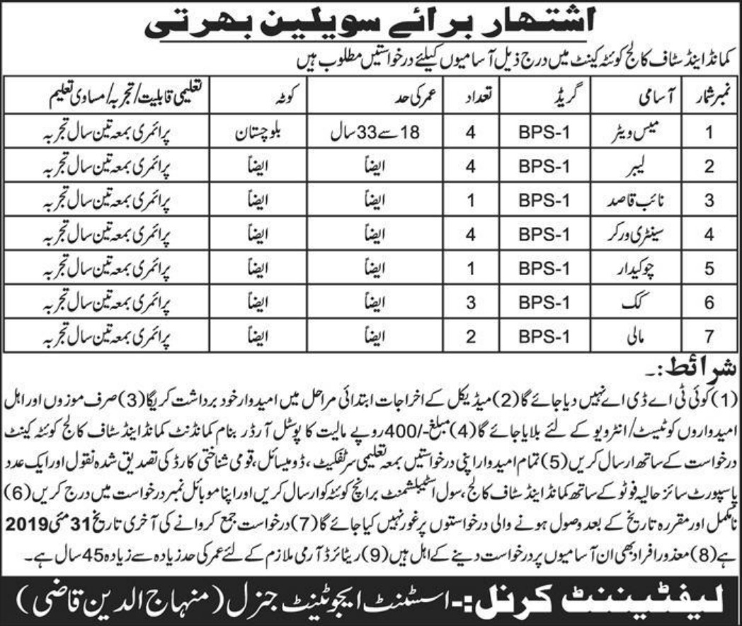 Command & Staff College Quetta Cantt Jobs 2019 Balochistan