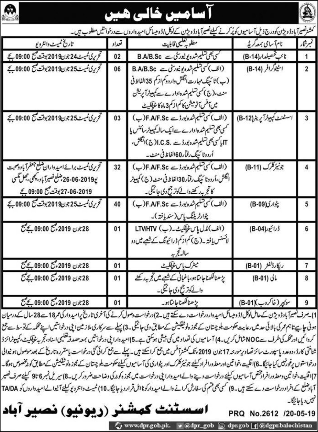 Commissioner Office Nasirabad Division Jobs 2019 Balochistan