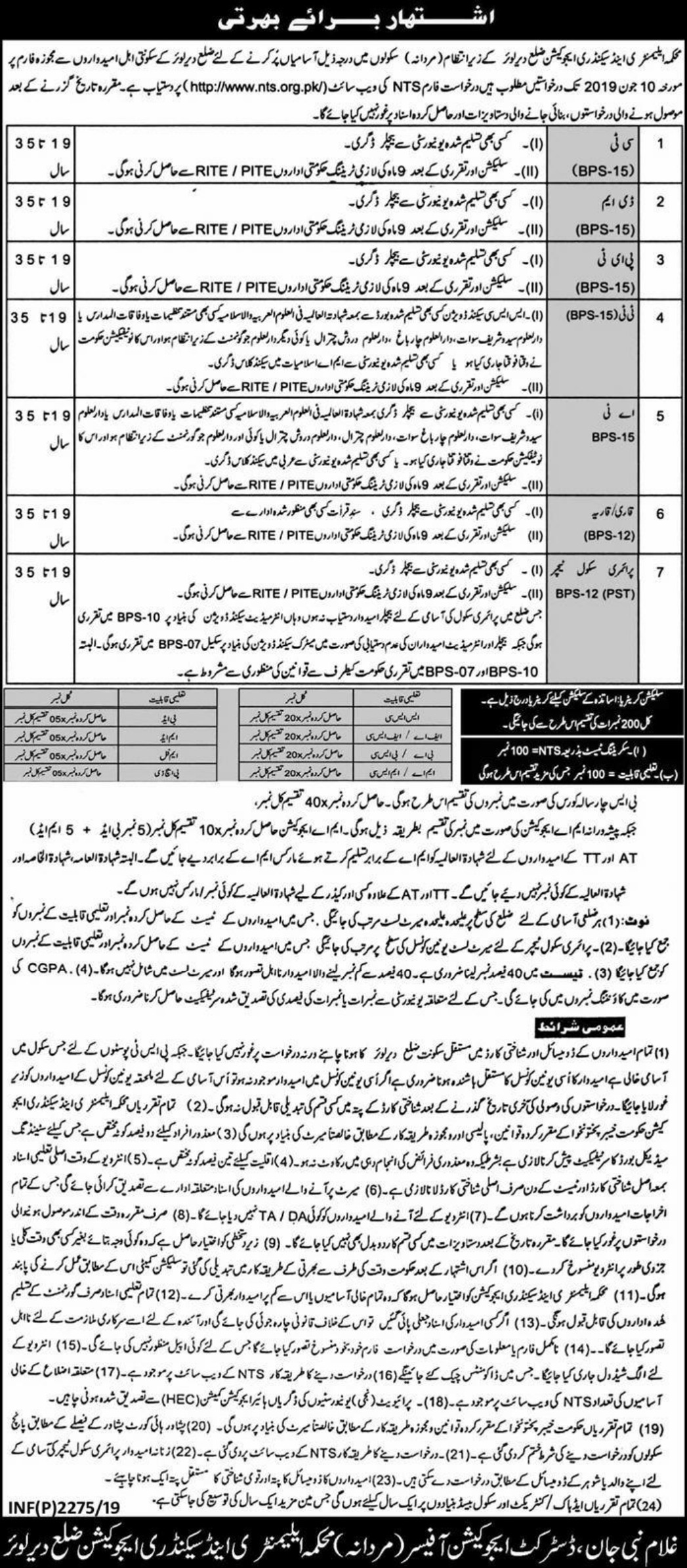 Elementary & Secondary Education Department ESED KPK Jobs 2019 Dir Lower
