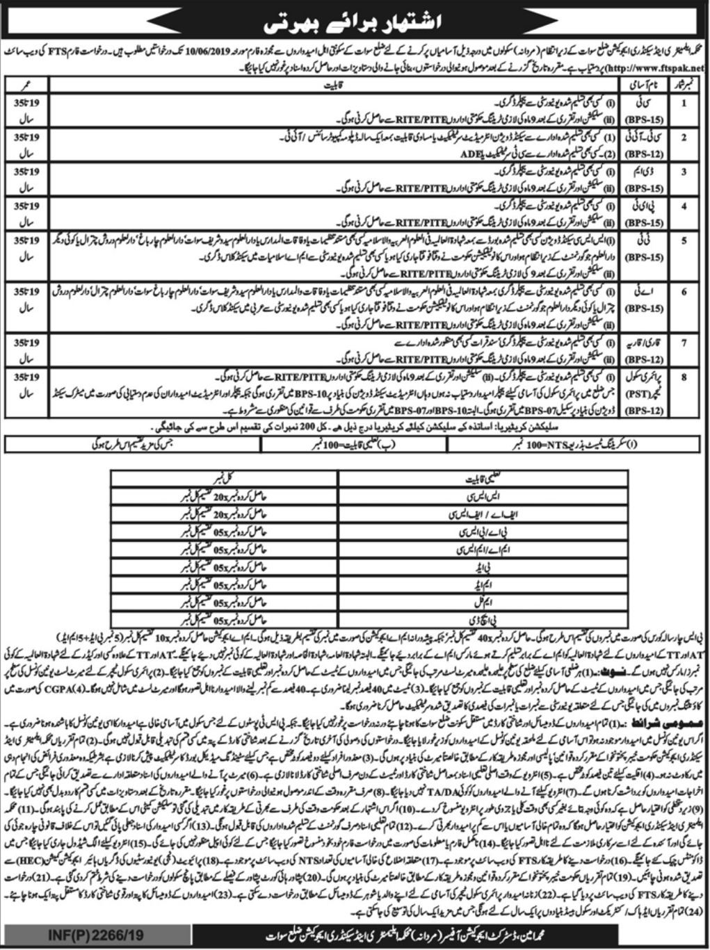 Elementary & Secondary Education Department KPK Jobs 2019 ESED Swat