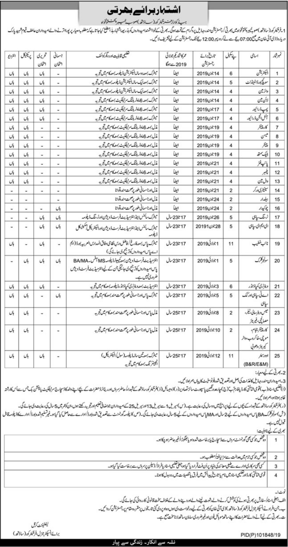 Frontier Corps Government of Khyber Pakhtunkhwa Jobs 2019 FC KPK