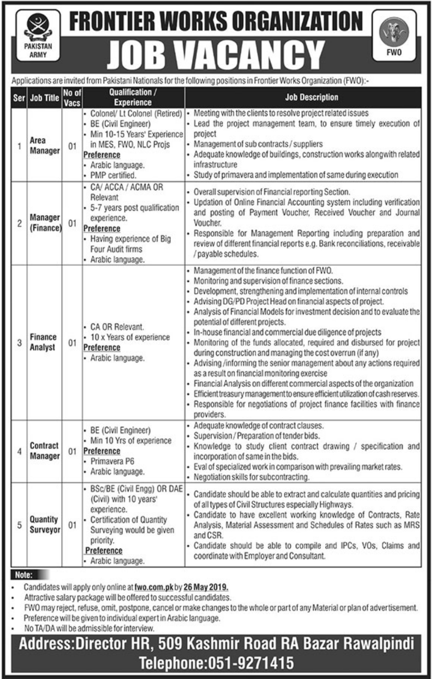 Frontier Works Organization FWO Jobs 2019