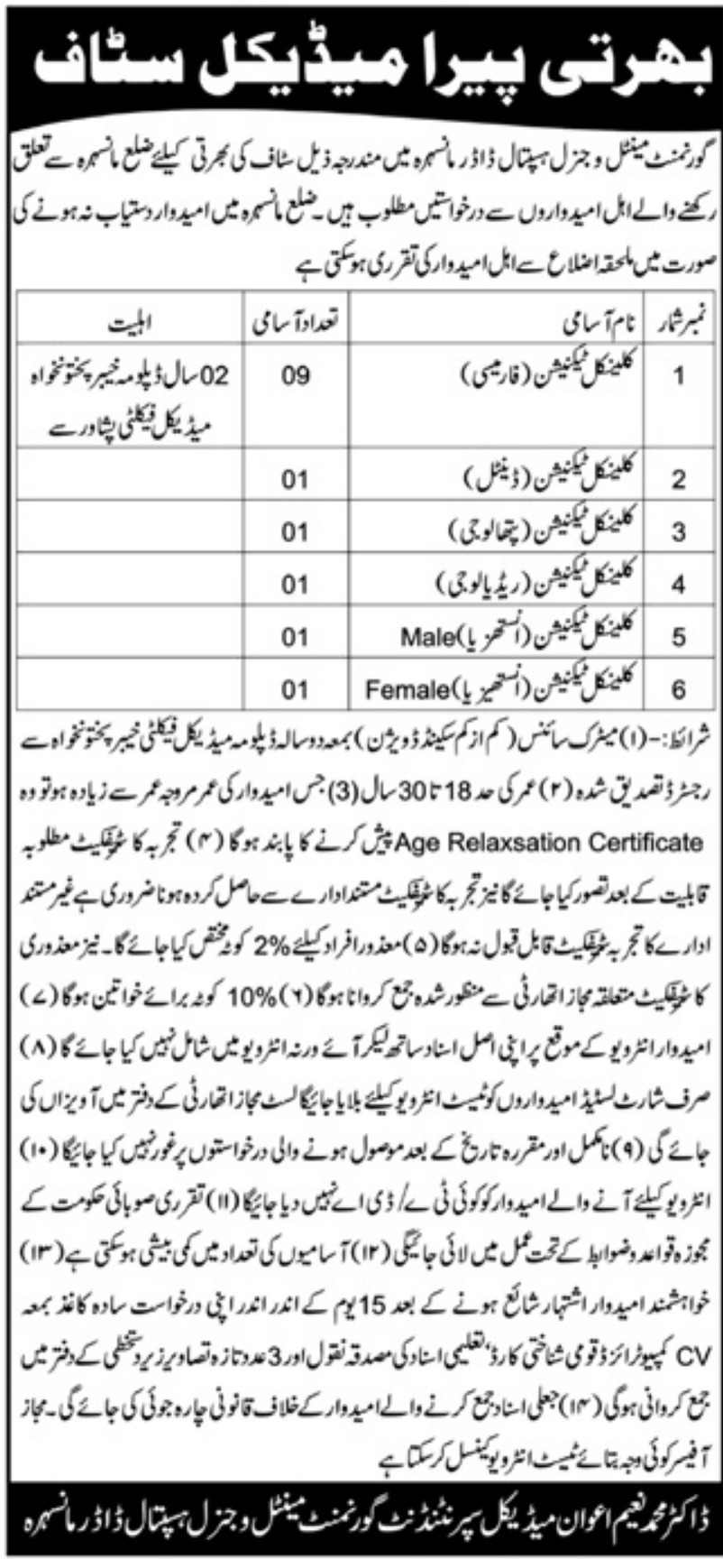 Government Mental & General Hospital Mansehra Jobs 2019 KPK Health Department