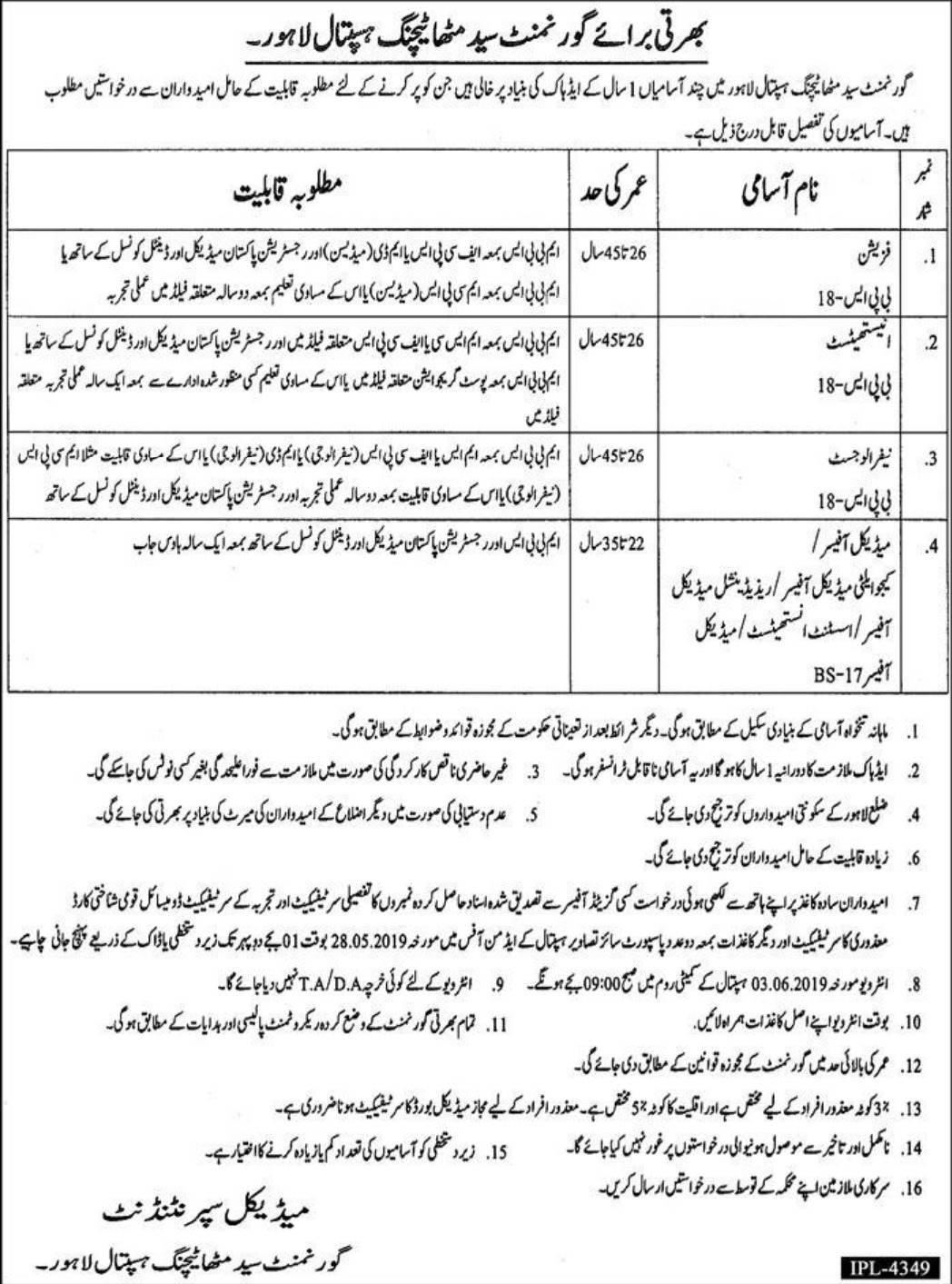 Govt Syed Mitha Teaching Hospital Lahore Jobs 2019