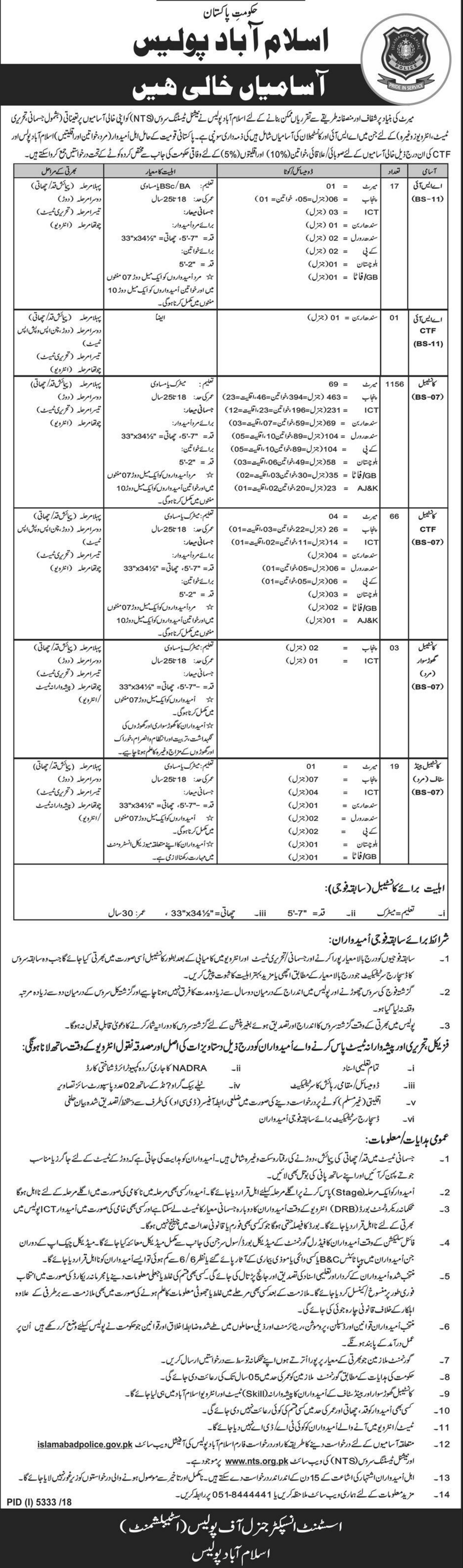 Islamabad Police Jobs 2019 Apply through NTS