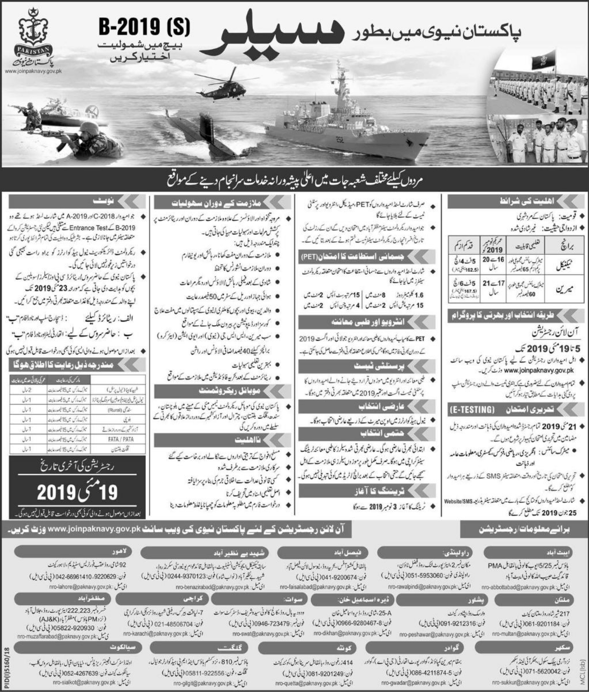 Join Pakistan Navy as Sailor 2019