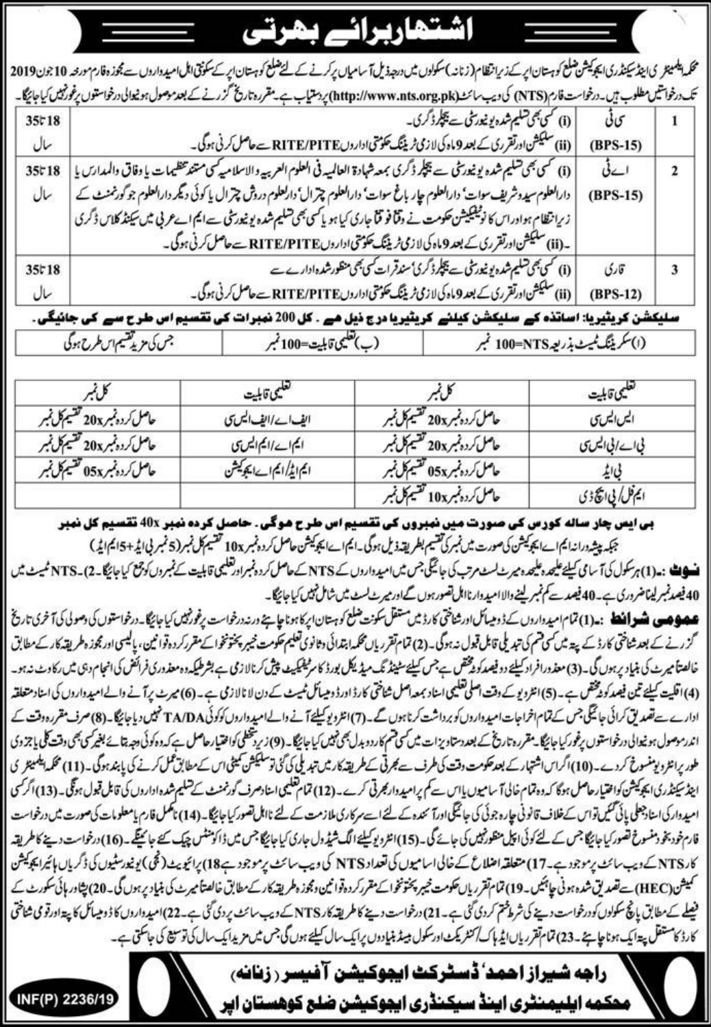 KPK Elementary & Secondary Education Department ESED Jobs 2019 Kohistan