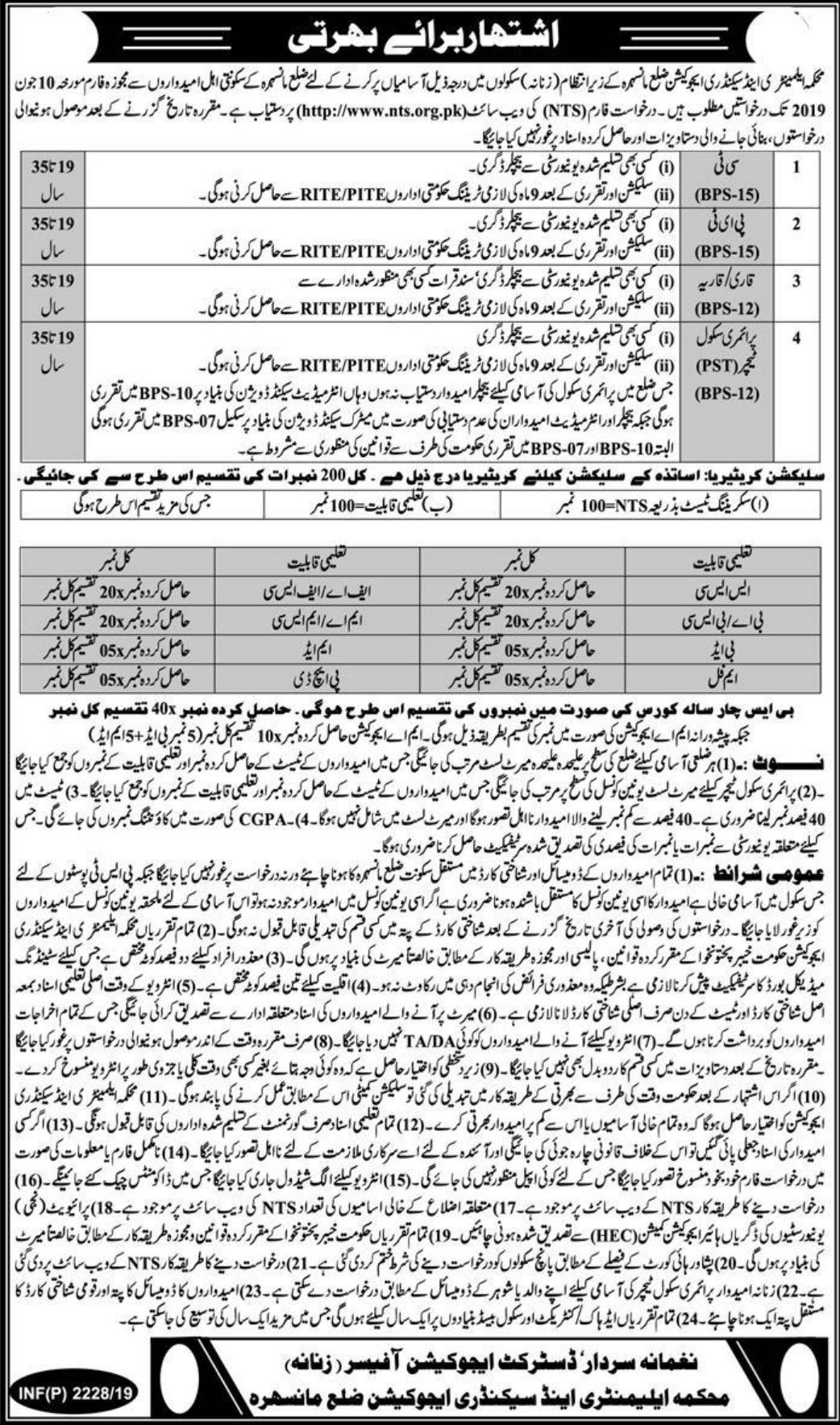 KPK Elementary & Secondary Education Department ESED Jobs 2019 Mansehra
