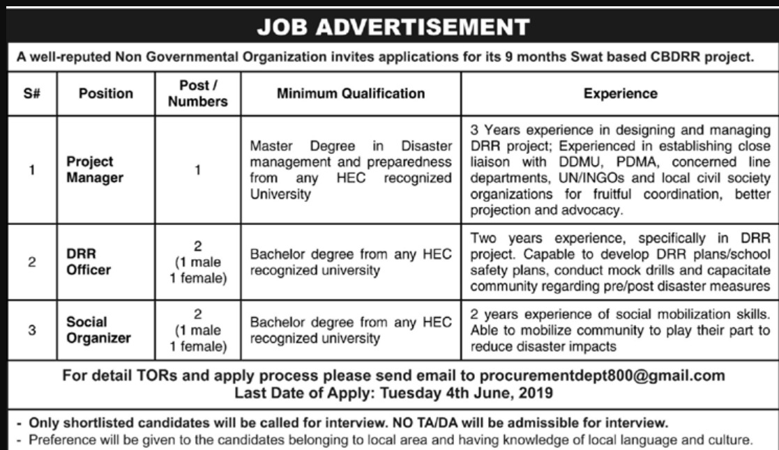 NGO Jobs 2019 Swat KPK