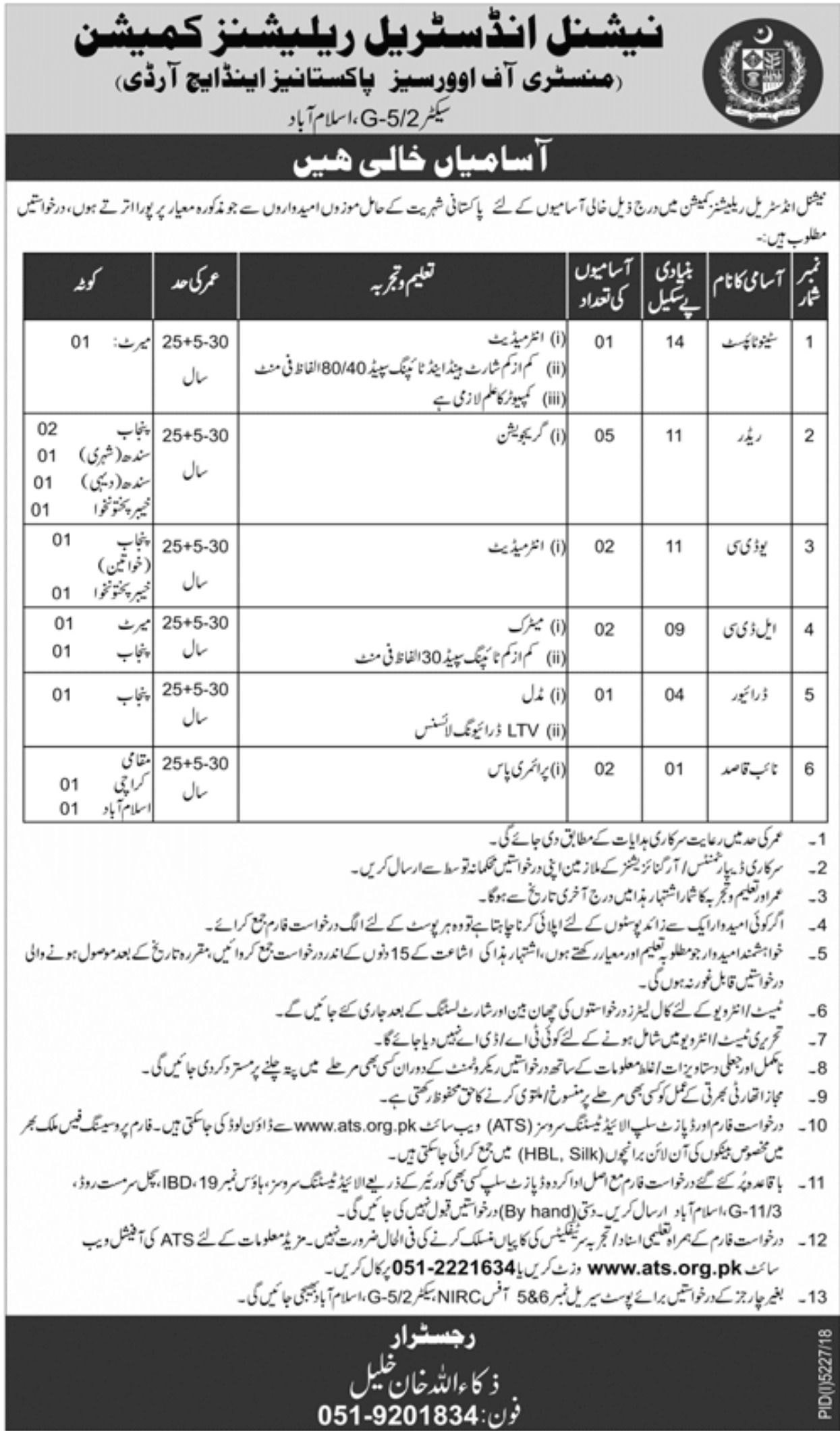 National Industrial Relations Commission NIRC Islamabad Jobs 2019 Ministry of Overseas Pakistanis & HRD
