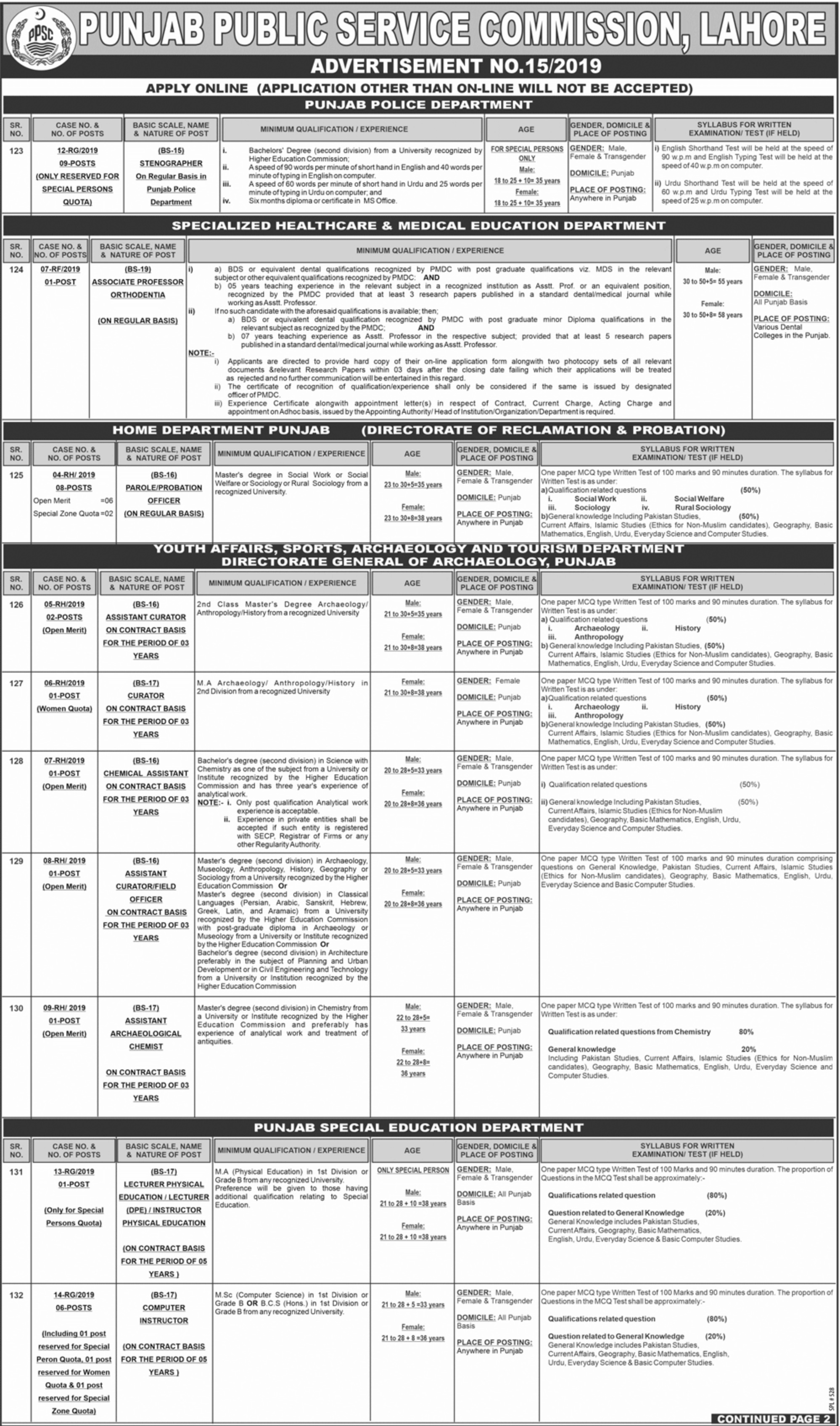 PPSC Jobs 2019 Latest Advertisement