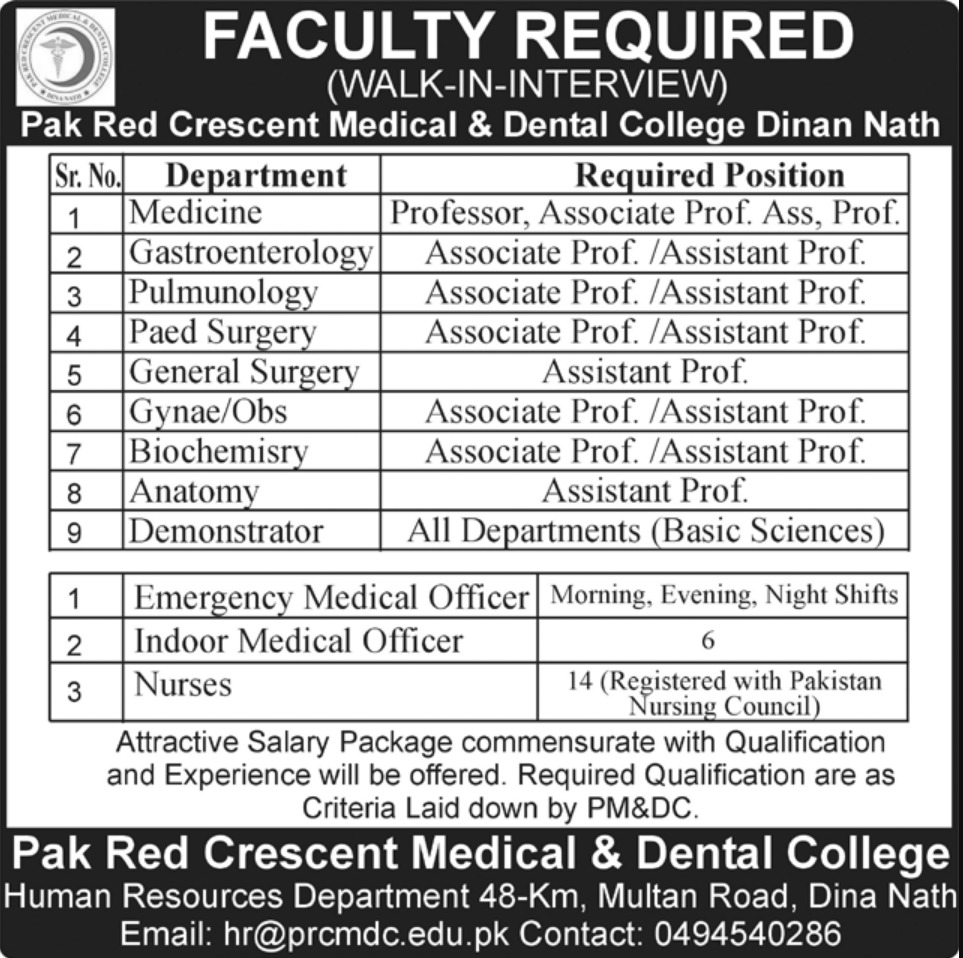 Pak Red Crescent Medical & Dental College Dina Nath Jobs 2019