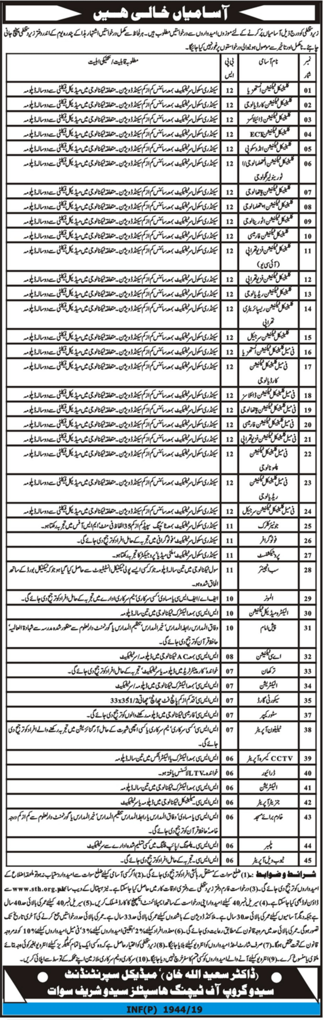 Saidu Group of Teaching Hospitals Swat Jobs 2019 KPK