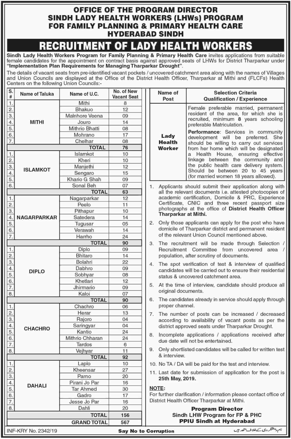Sindh LHW Program for Family Planning & Primary Health Care Jobs 2019 Hyderabad