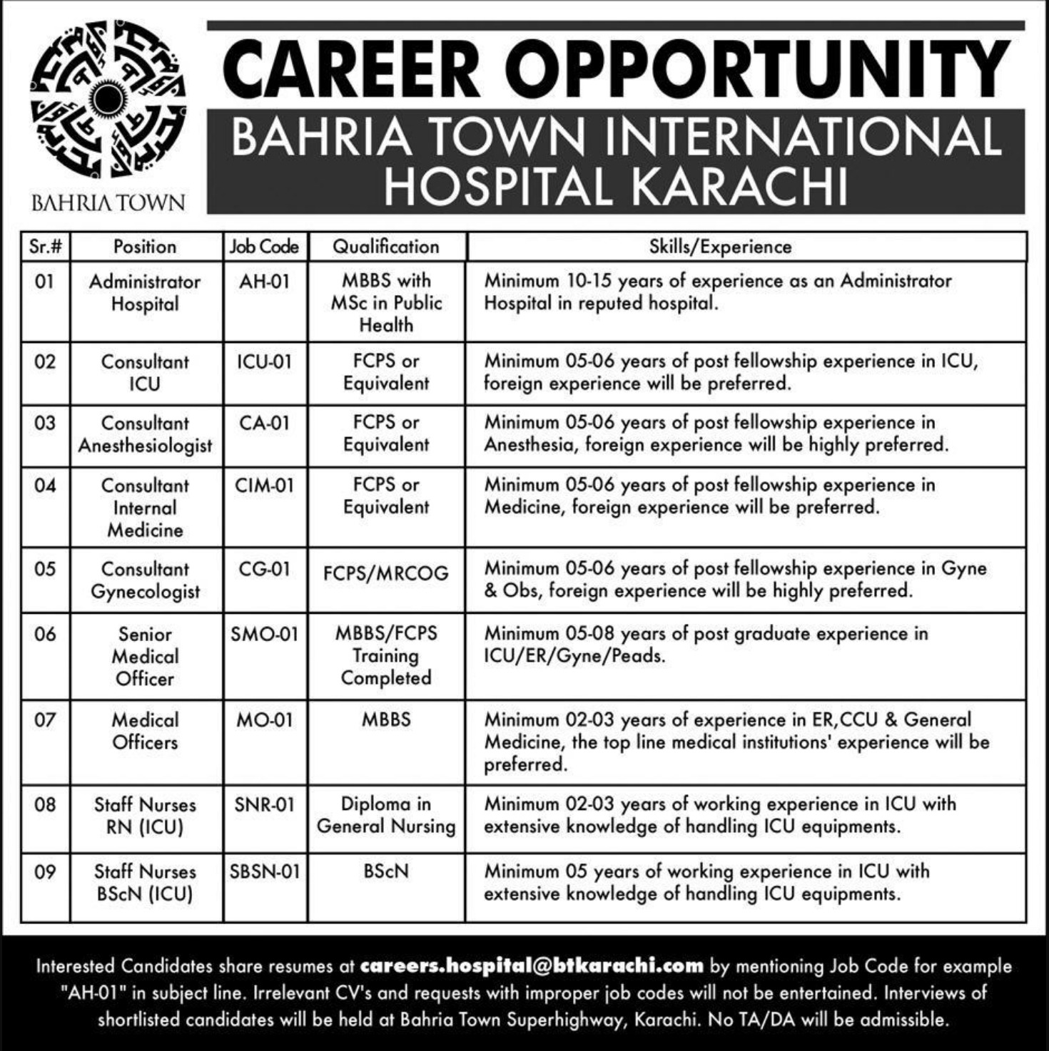 Bahria Town International Hospital Karachi Jobs 2019