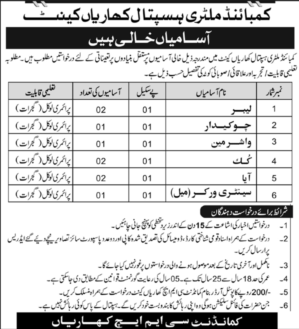 CMH Kharian Jobs 2019 Combined Military Hospital