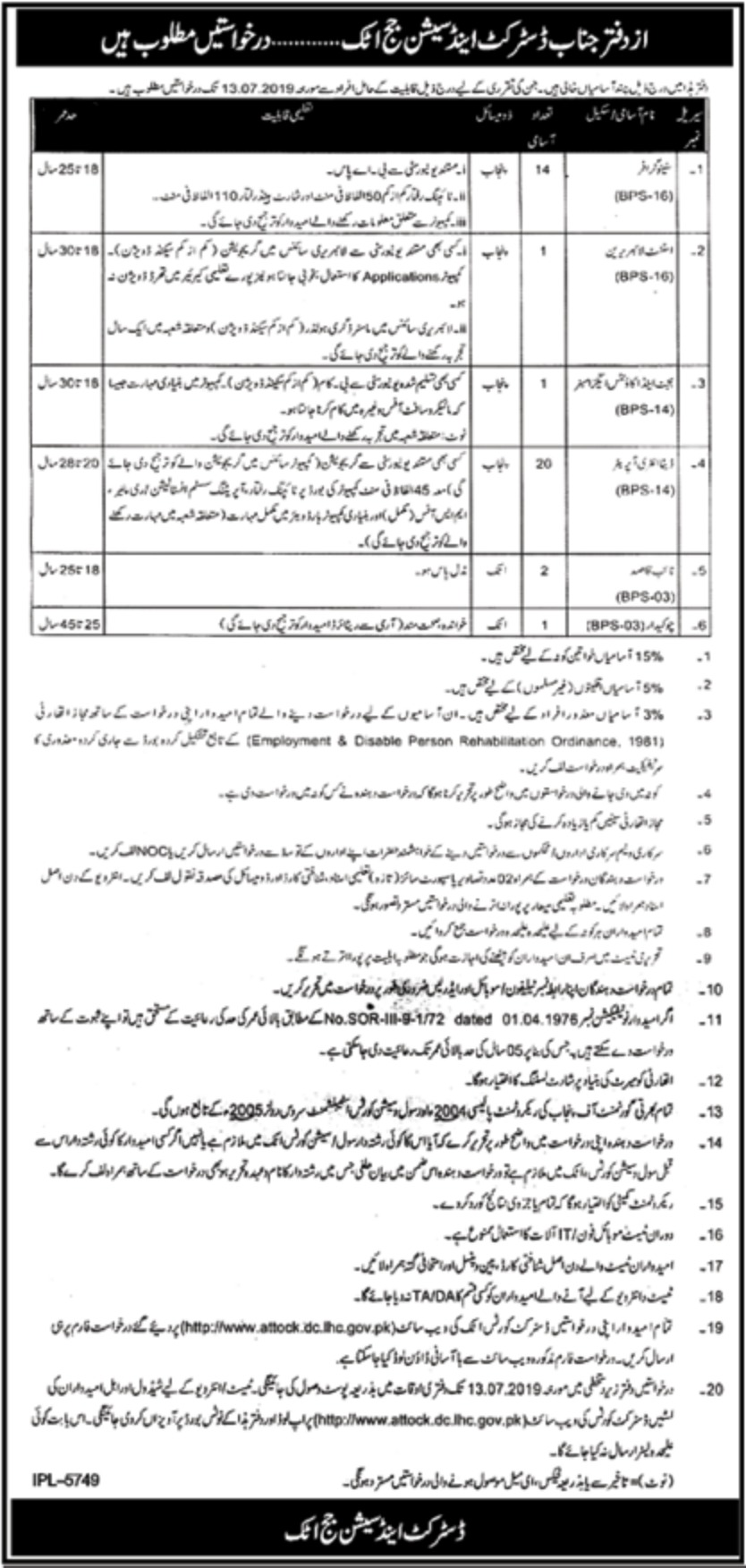 District & Session Court Attock Jobs 2019